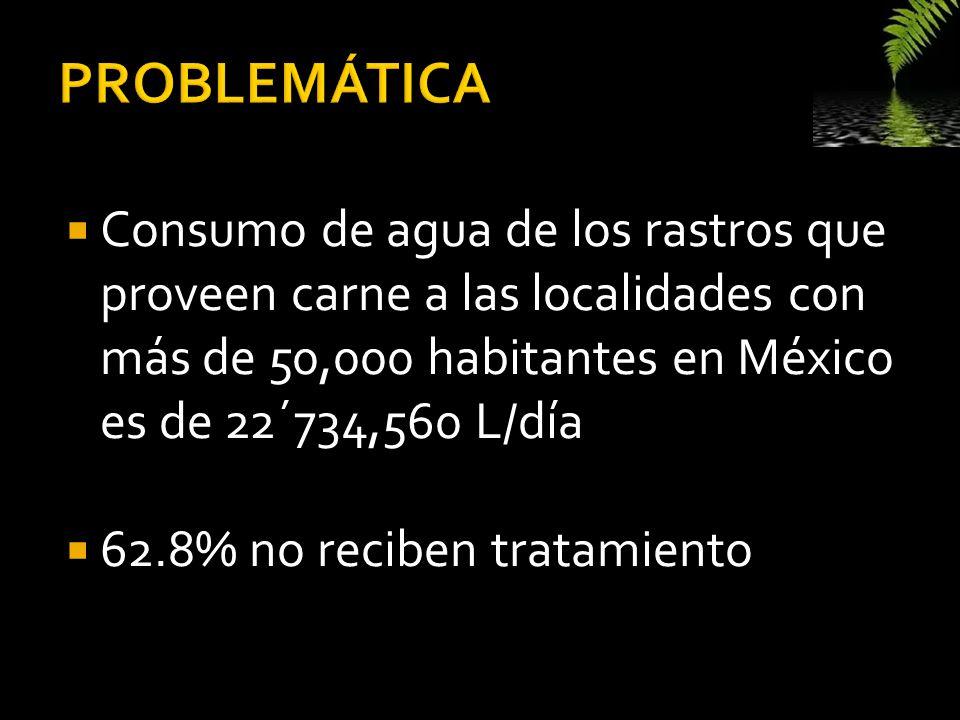 PROBLEMÁTICA Consumo de agua de los rastros que proveen carne a las localidades con más de 50,000 habitantes en México es de 22´734,560 L/día.