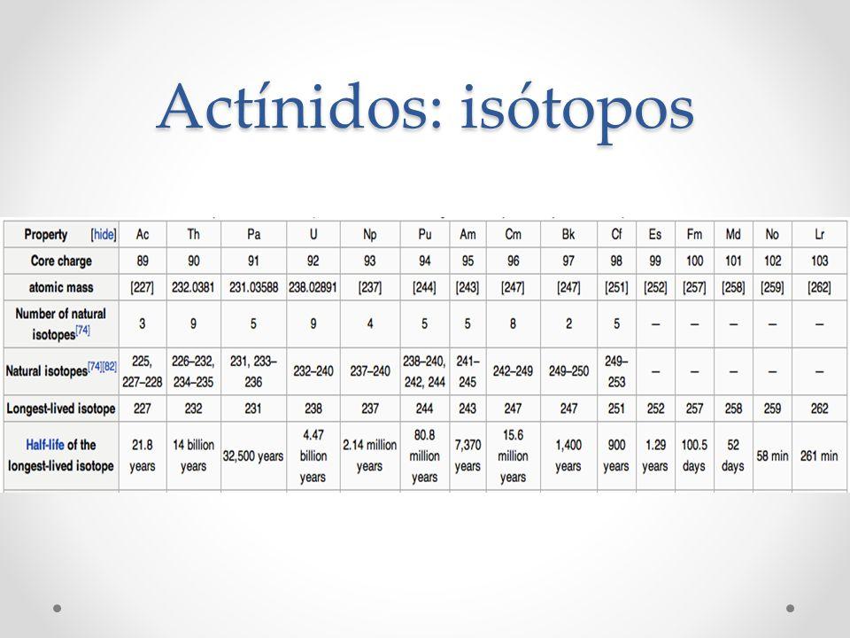 Actínidos: isótopos
