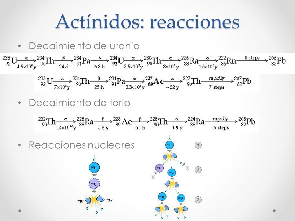 Actínidos: reacciones