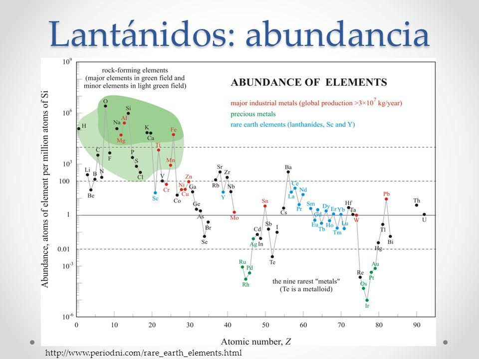 Lantánidos: abundancia