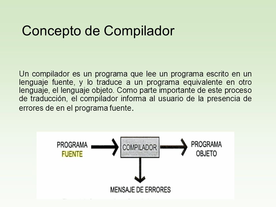 Concepto de Compilador