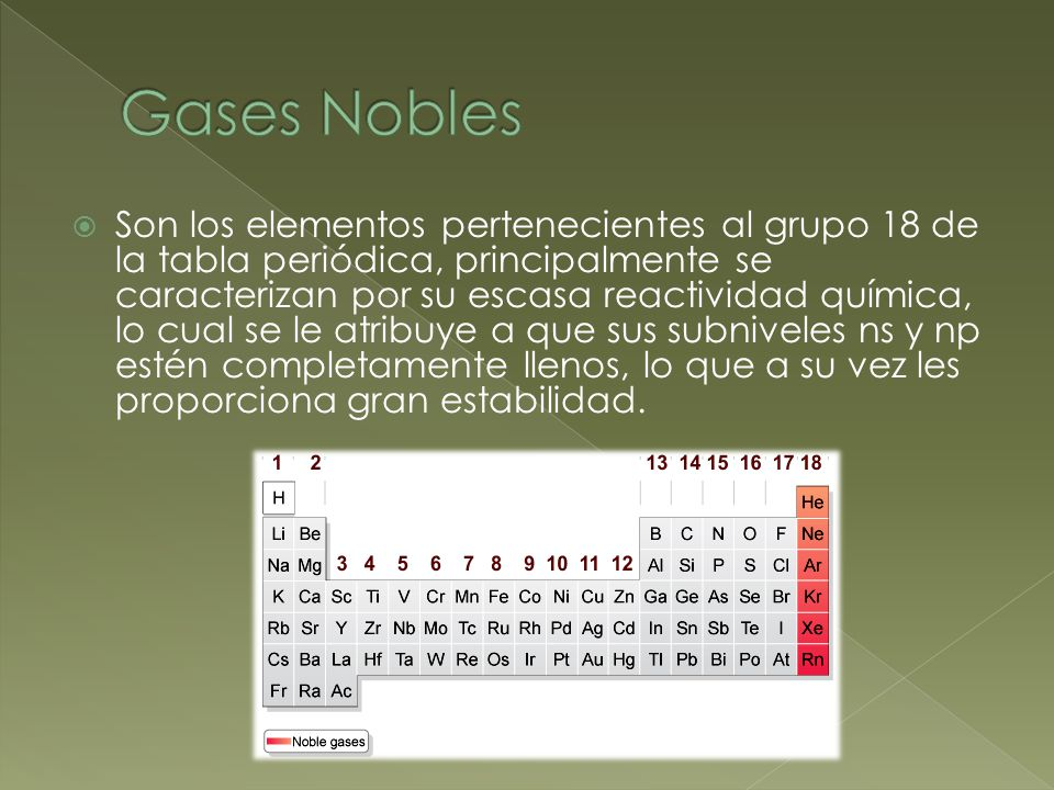 Qumica inorgnica i equipo prometio ppt video online descargar gases nobles urtaz Choice Image