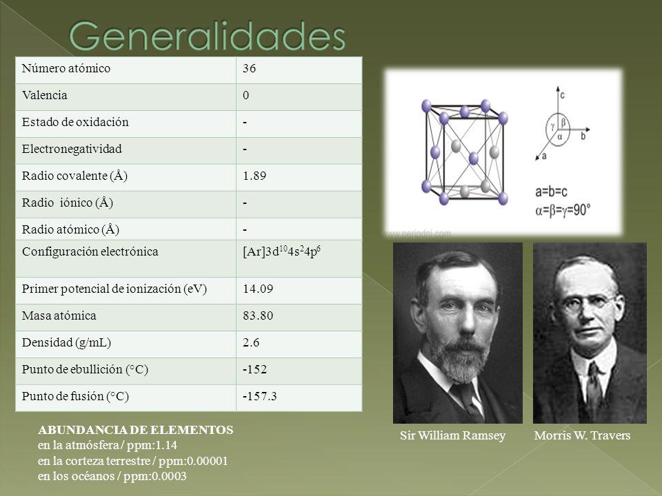 Generalidades Número atómico 36 Valencia Estado de oxidación -