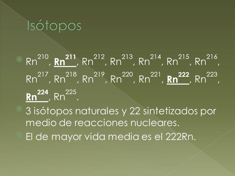 Isótopos Rn210, Rn211, Rn212, Rn213, Rn214, Rn215, Rn216, Rn217, Rn218, Rn219, Rn220, Rn221, Rn222, Rn223, Rn224, Rn225.