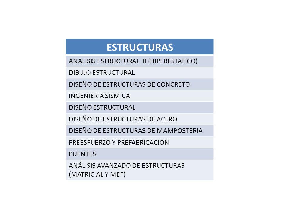 ESTRUCTURAS ESTRUCTURAS