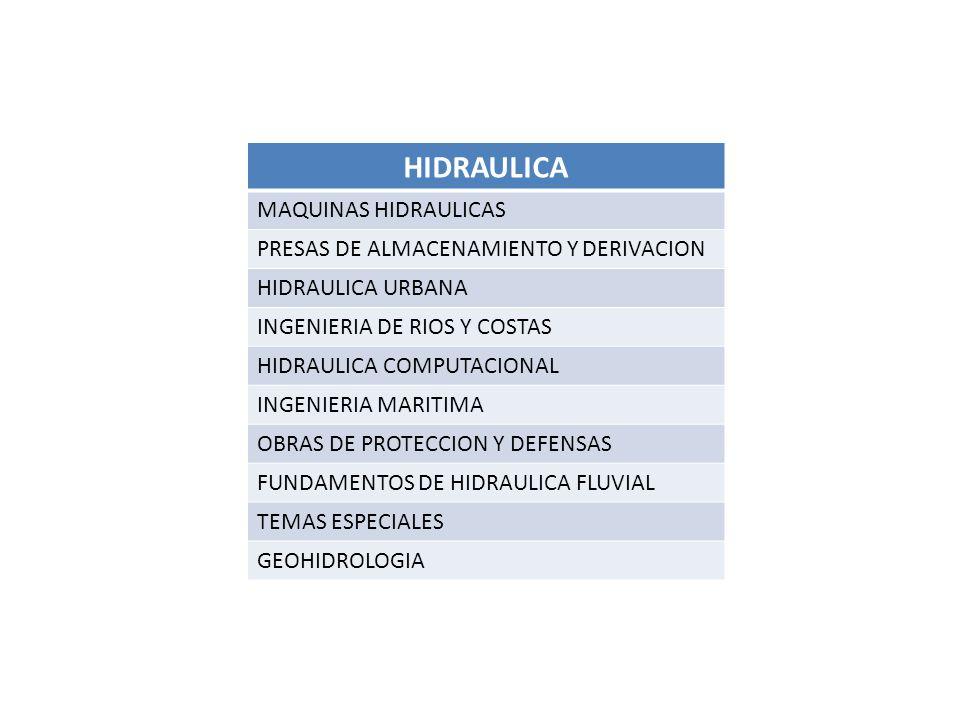 HIDRAULICA MAQUINAS HIDRAULICAS PRESAS DE ALMACENAMIENTO Y DERIVACION