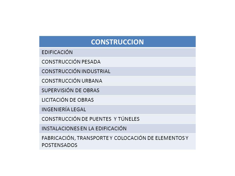 CONSTRUCCION EDIFICACIÓN CONSTRUCCIÓN PESADA CONSTRUCCIÓN INDUSTRIAL