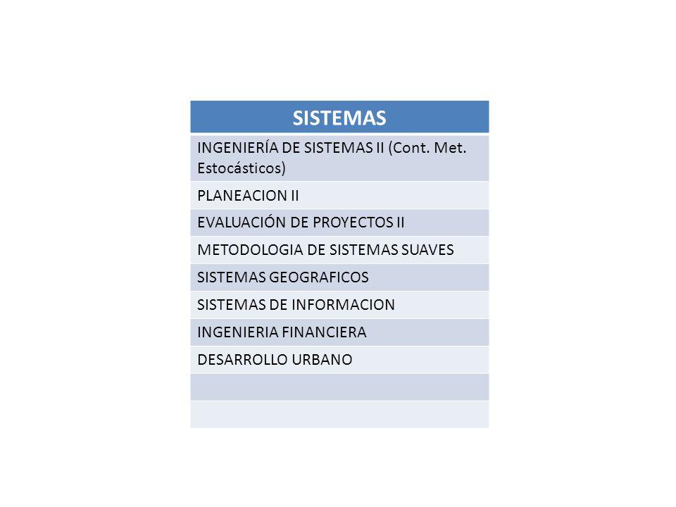 SISTEMAS INGENIERÍA DE SISTEMAS II (Cont. Met. Estocásticos)