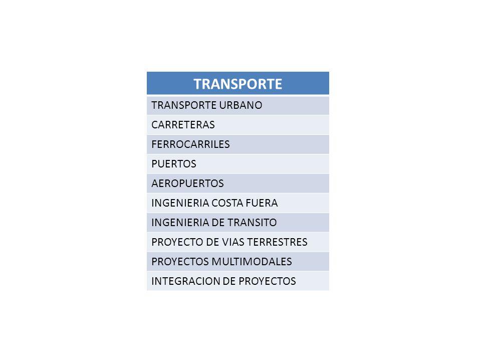 TRANSPORTE TRANSPORTE URBANO CARRETERAS FERROCARRILES PUERTOS