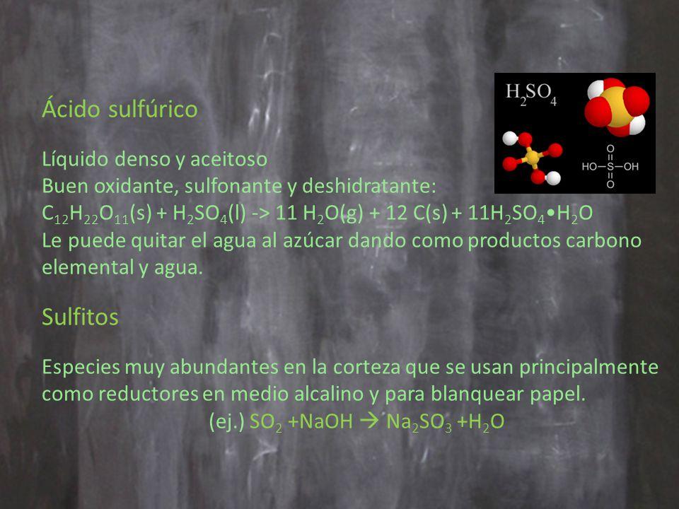 Ácido sulfúrico Sulfitos Líquido denso y aceitoso