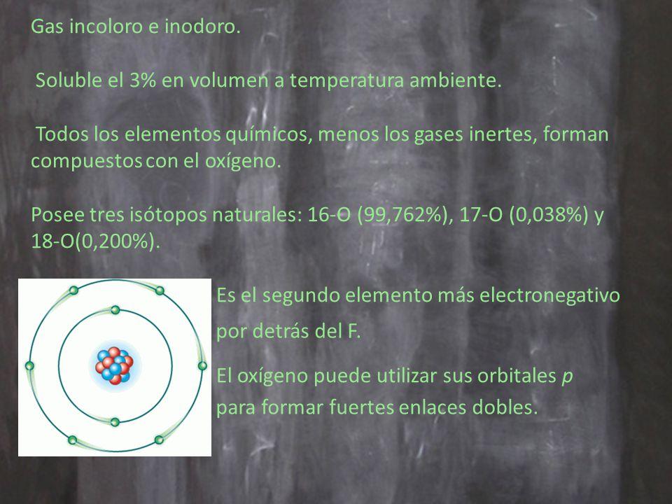 Gas incoloro e inodoro. Soluble el 3% en volumen a temperatura ambiente.