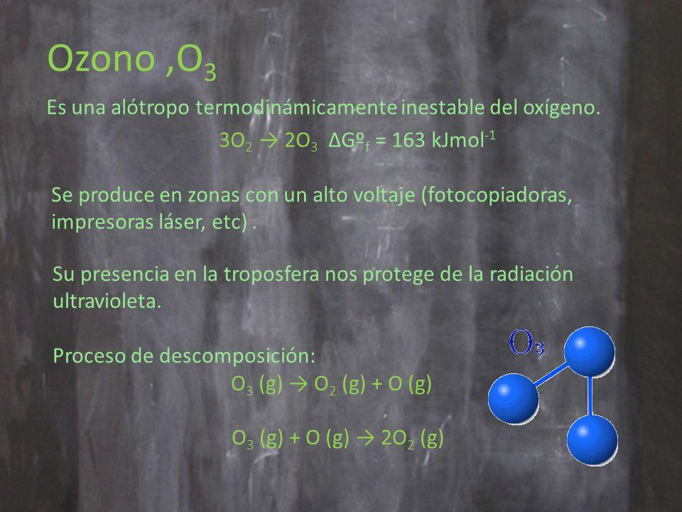 Ozono ,O3 Es una alótropo termodinámicamente inestable del oxígeno.