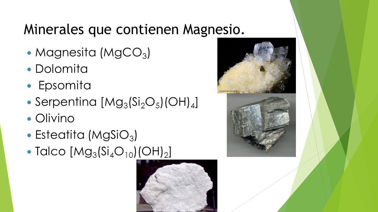 Minerales que contienen Magnesio.