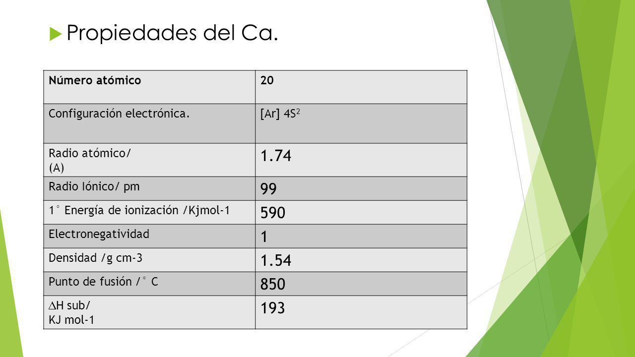 Propiedades del Ca. 1.74 99 590 1 1.54 850 193 Número atómico 20