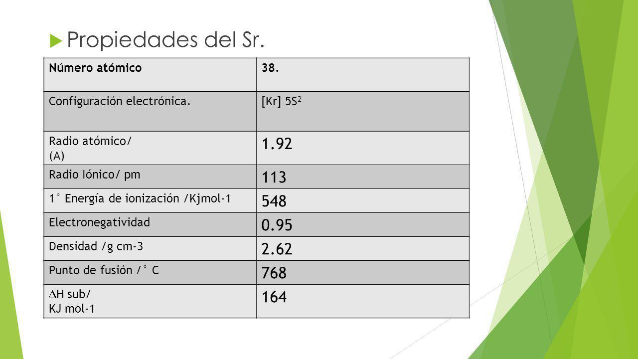 Propiedades del Sr. 1.92 113 548 0.95 2.62 768 164 Número atómico 38.