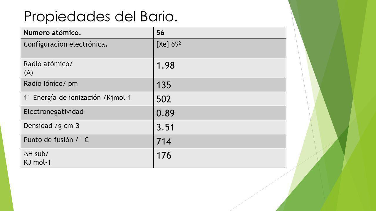 Propiedades del Bario. 1.98 135 502 0.89 3.51 714 176 Numero atómico.