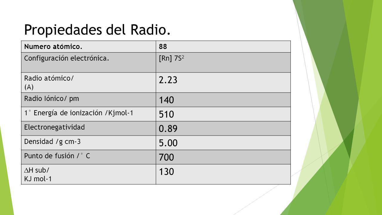 Propiedades del Radio. 2.23 140 510 0.89 5.00 700 130 Numero atómico.