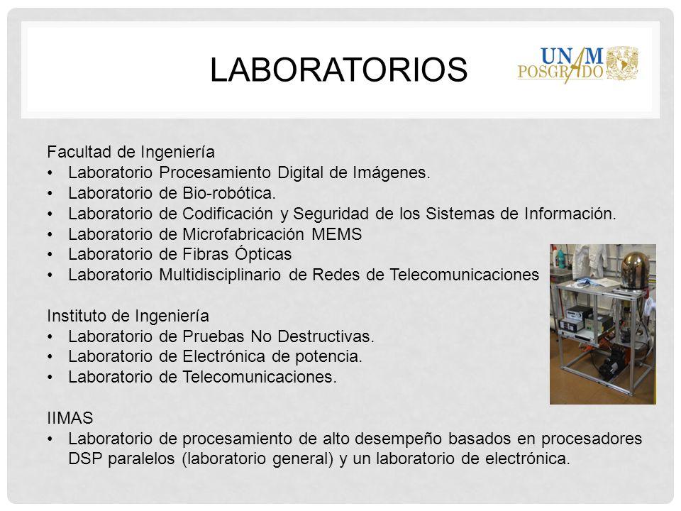 LaboratorioS Facultad de Ingeniería