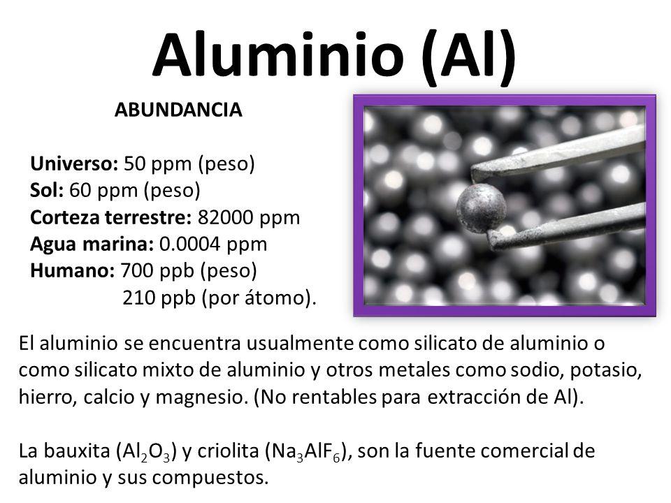 Aluminio (Al) ABUNDANCIA Universo: 50 ppm (peso) Sol: 60 ppm (peso)