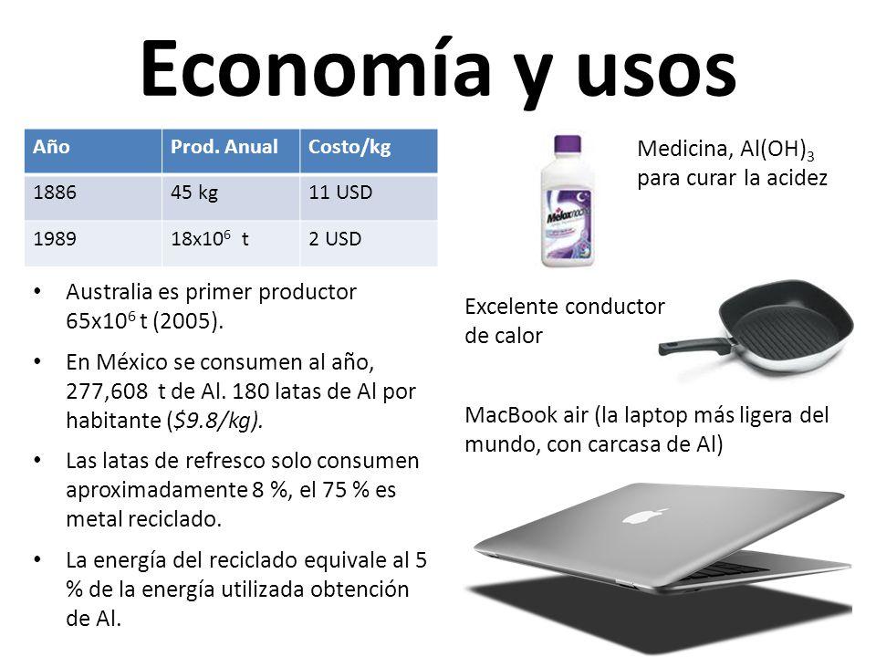 Economía y usos Medicina, Al(OH)3 para curar la acidez