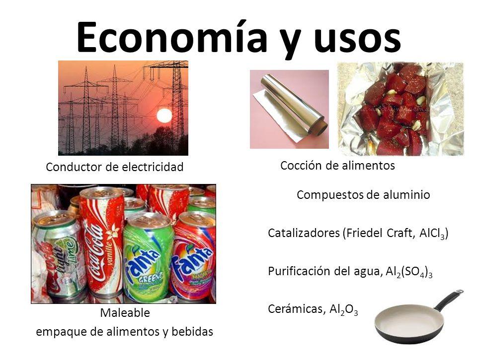 Economía y usos Conductor de electricidad Cocción de alimentos