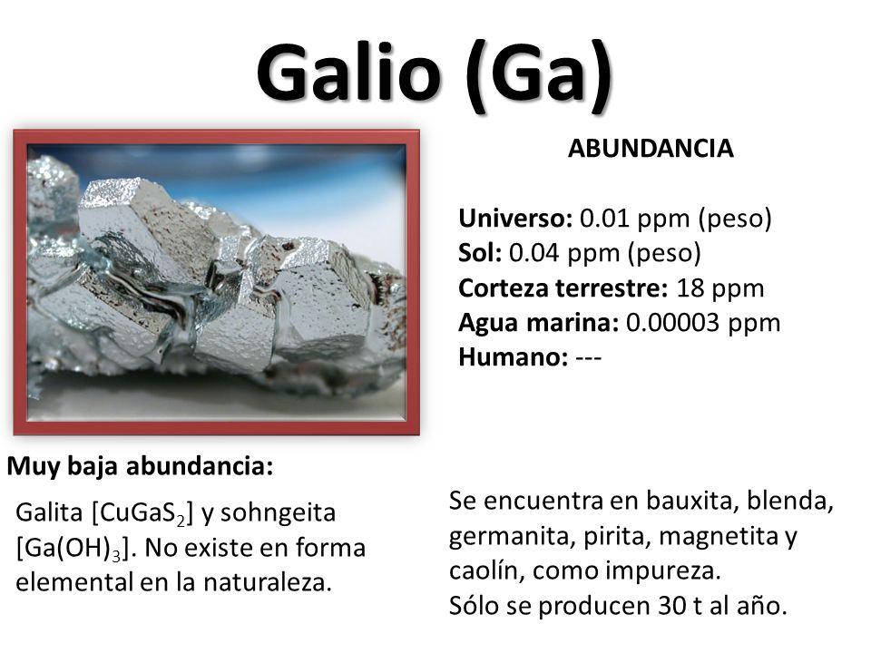Galio (Ga) ABUNDANCIA Universo: 0.01 ppm (peso) Sol: 0.04 ppm (peso)