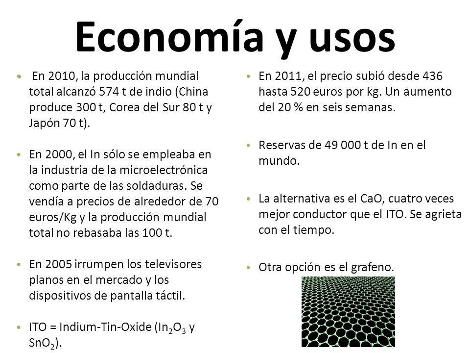 Economía y usos En 2010, la producción mundial total alcanzó 574 t de indio (China produce 300 t, Corea del Sur 80 t y Japón 70 t).