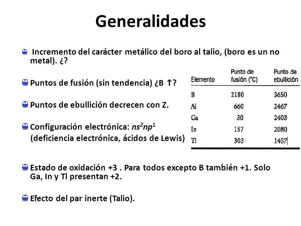 Generalidades Puntos de fusión (sin tendencia) ¿B 