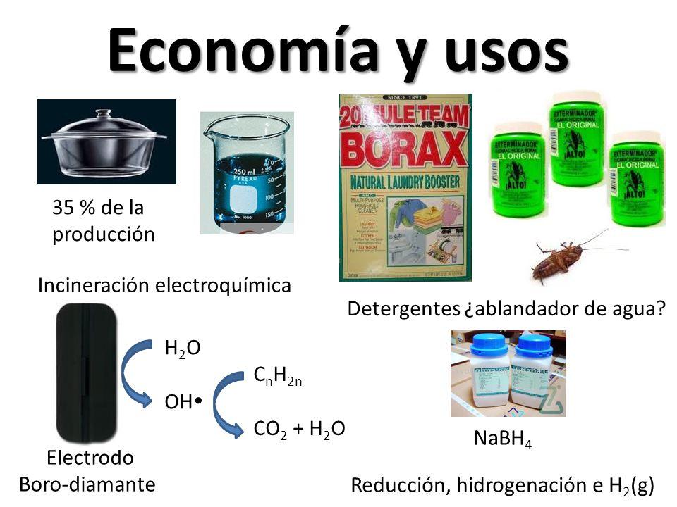 Reducción, hidrogenación e H2(g)