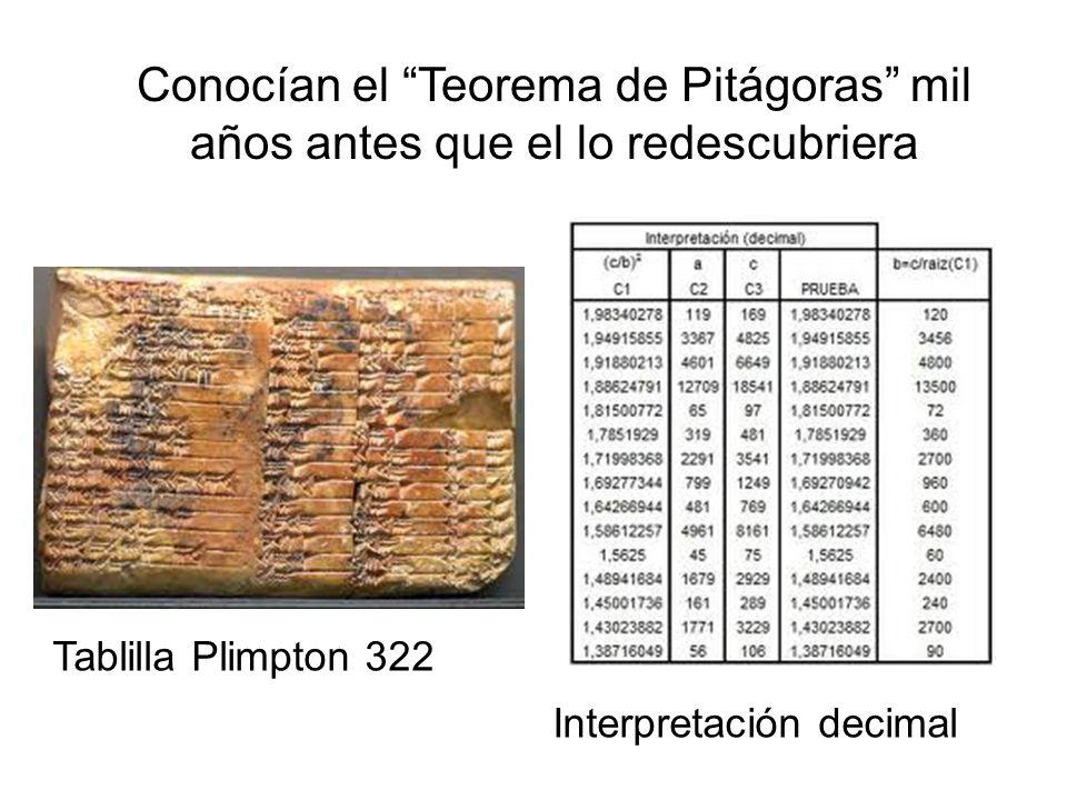 Conocían el Teorema de Pitágoras mil años antes que el lo redescubriera