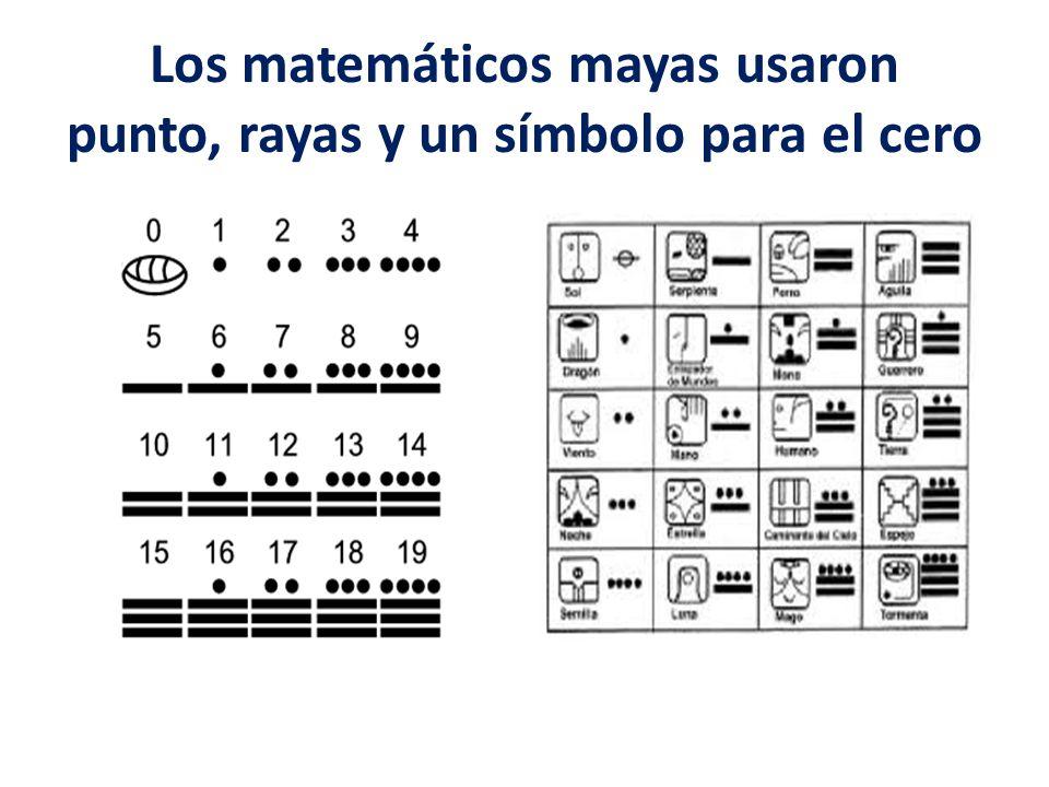 Los matemáticos mayas usaron punto, rayas y un símbolo para el cero