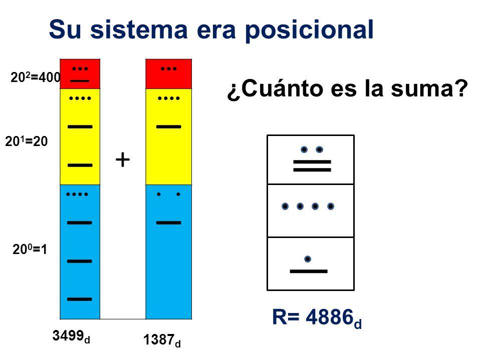 + ― — Su sistema era posicional ¿Cuánto es la suma R= 4886d 3499d
