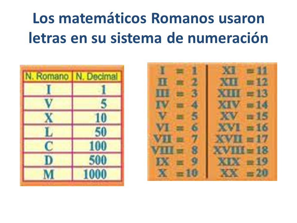 Los matemáticos Romanos usaron letras en su sistema de numeración