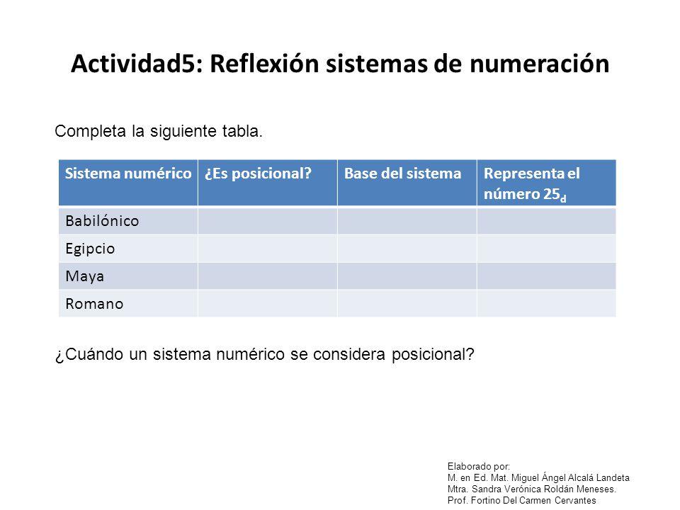 Actividad5: Reflexión sistemas de numeración