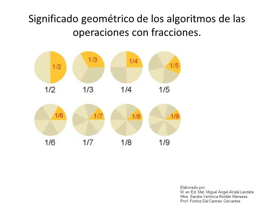 Significado geométrico de los algoritmos de las operaciones con fracciones.