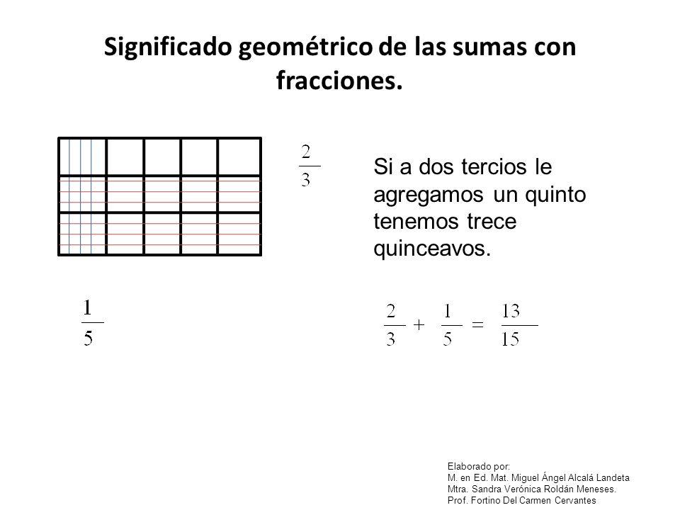 Significado geométrico de las sumas con fracciones.