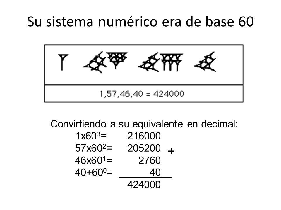 Su sistema numérico era de base 60