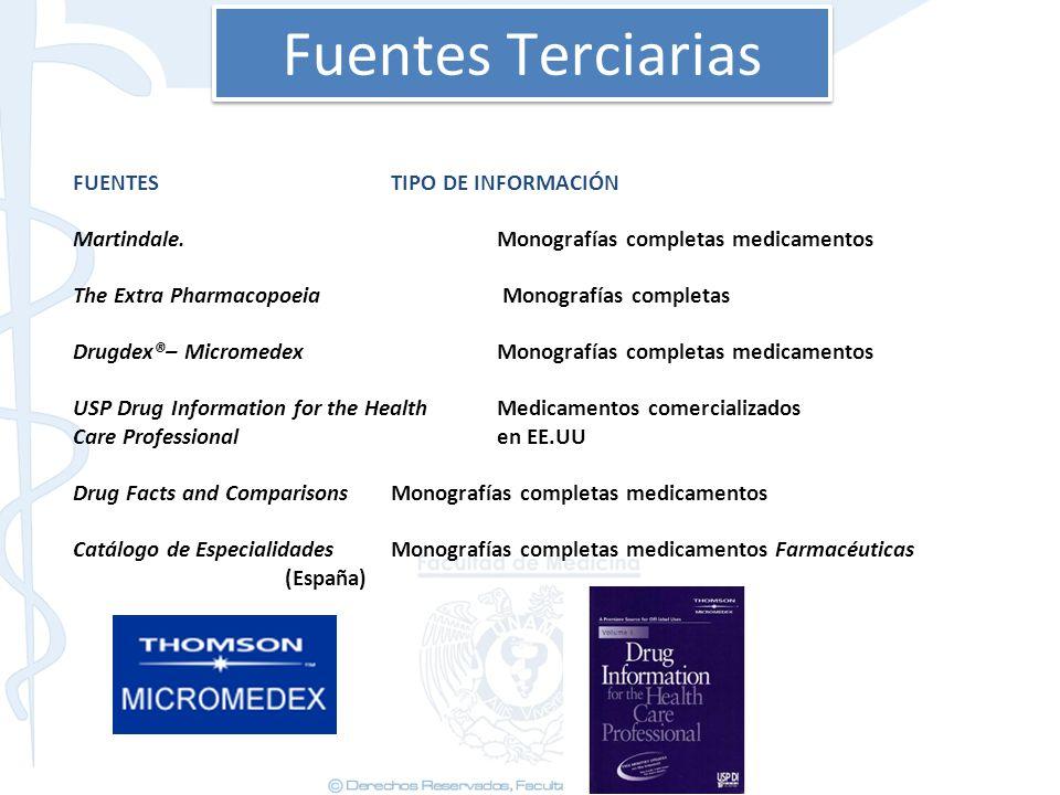 Fuentes Terciarias FUENTES TIPO DE INFORMACIÓN
