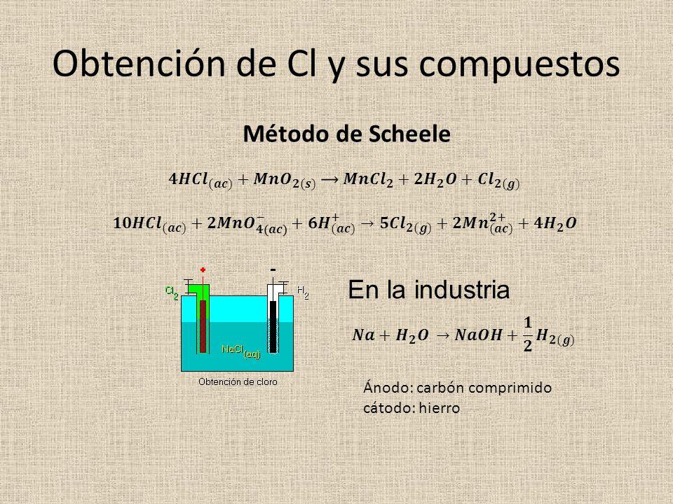 Obtención de Cl y sus compuestos