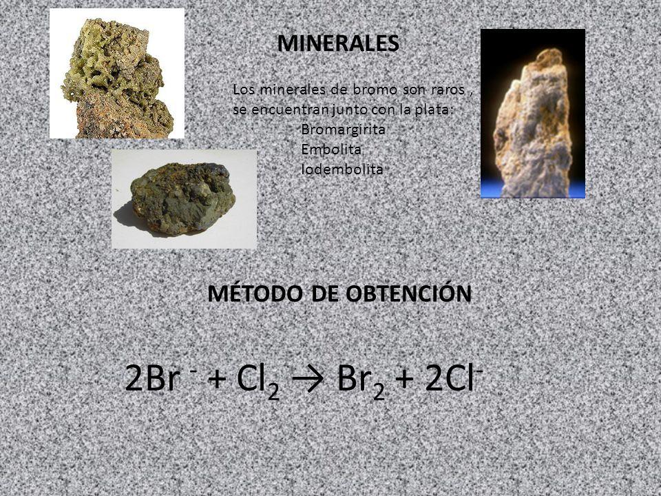 2Br - + Cl2 → Br2 + 2Cl- MINERALES MÉTODO DE OBTENCIÓN