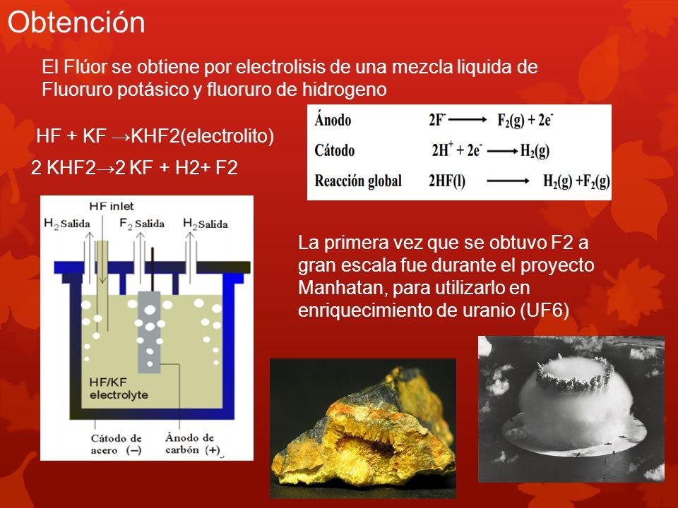 Obtención El Flúor se obtiene por electrolisis de una mezcla liquida de Fluoruro potásico y fluoruro de hidrogeno.