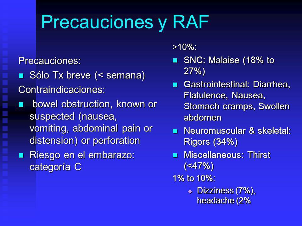 Precauciones y RAF Precauciones: Sólo Tx breve (< semana)