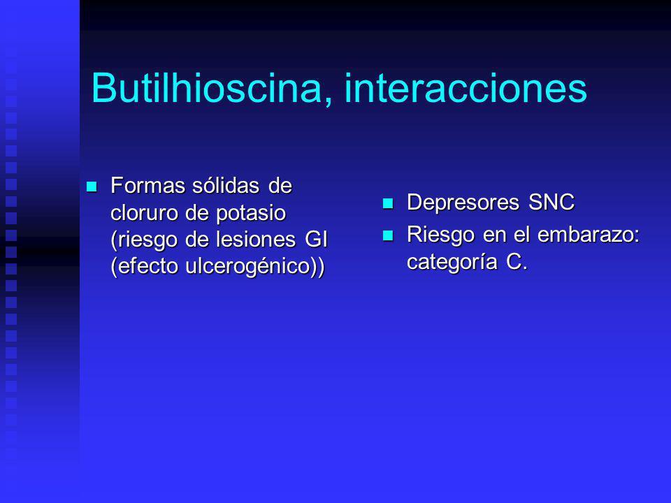 Butilhioscina, interacciones