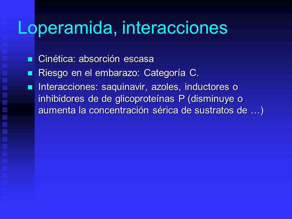 Loperamida, interacciones