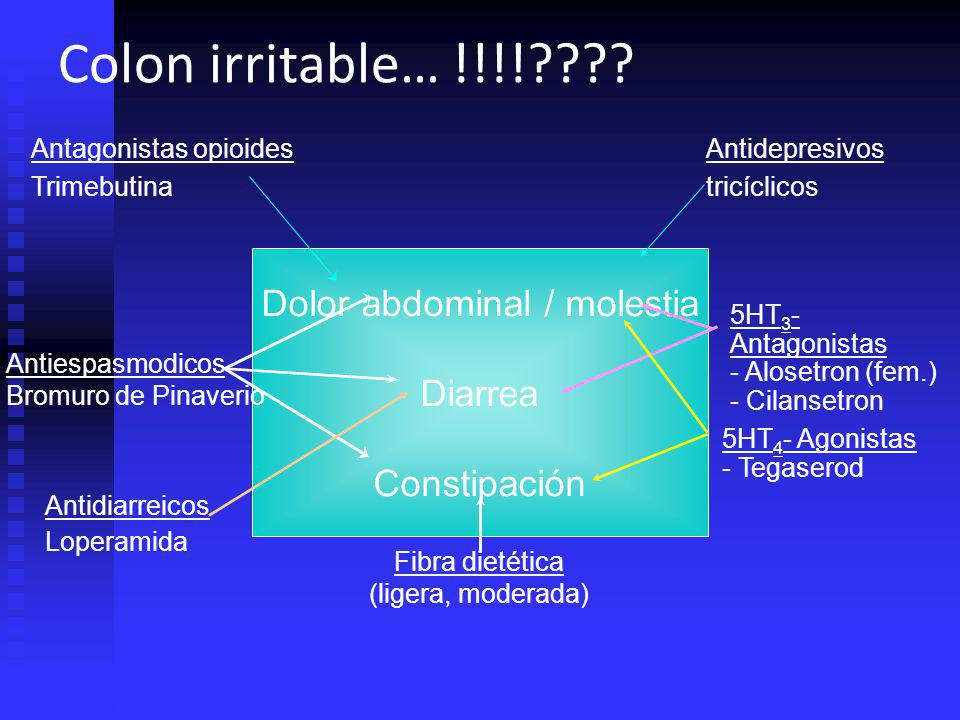 Colon irritable… !!!! Dolor abdominal / molestia Diarrea