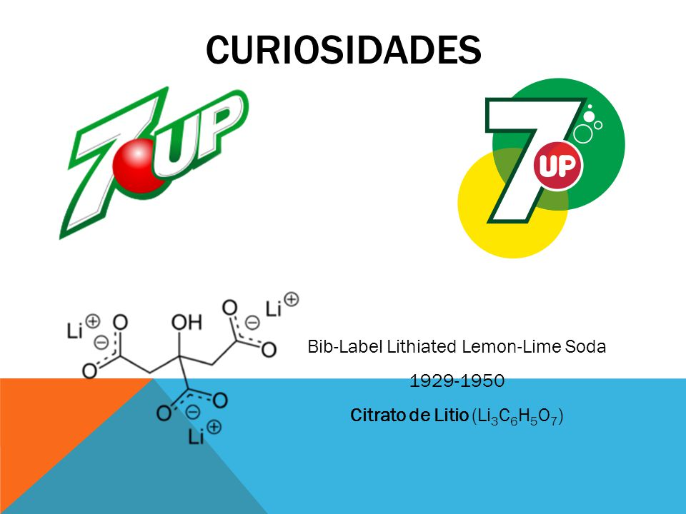 curiosidades Bib-Label Lithiated Lemon-Lime Soda 1929-1950
