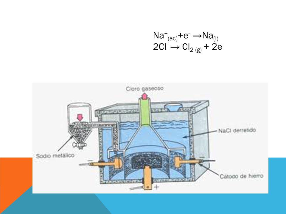 Na+(ac)+e- →Na(l) 2Cl- → Cl2 (g) + 2e-