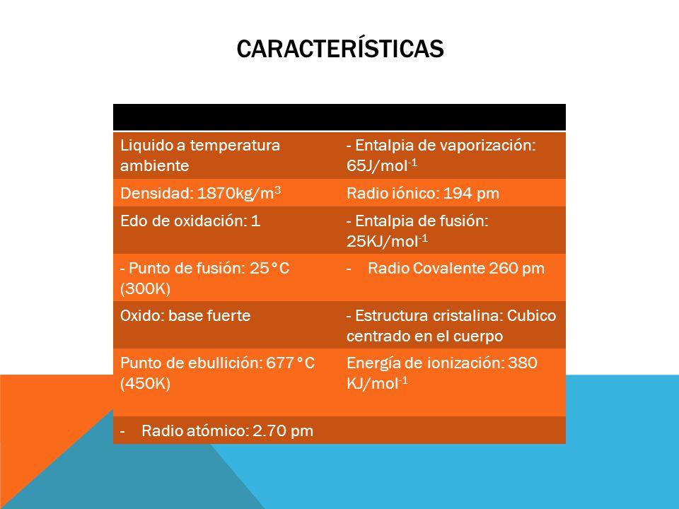 Características Liquido a temperatura ambiente