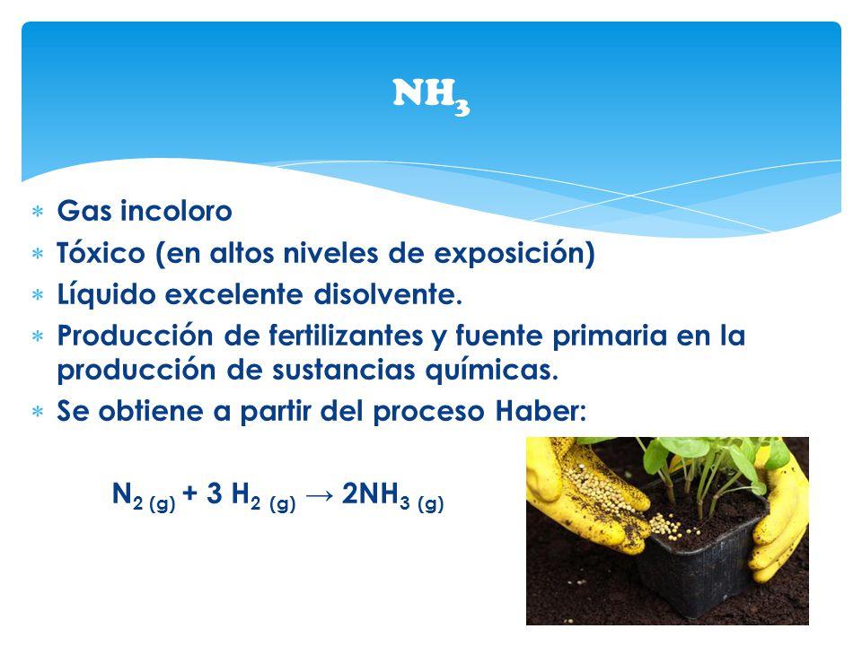 NH3 Gas incoloro Tóxico (en altos niveles de exposición)