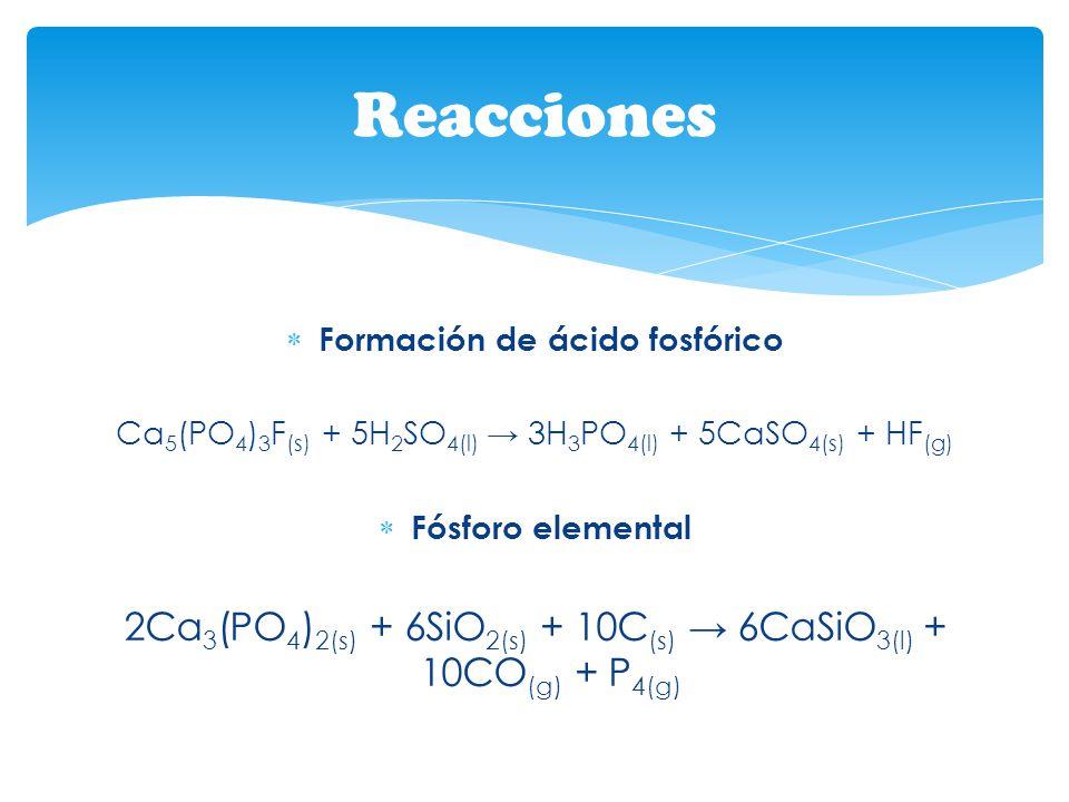Formación de ácido fosfórico